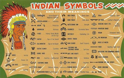 design meaning in other languages choctaw tattoos and their meanings joy studio design