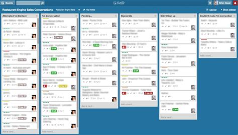 trello card template a system for selling