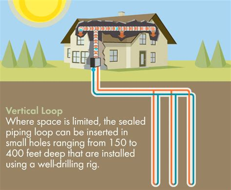 comfort masters heating and cooling geothermal hvac heating and cooling cair heating