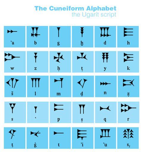 cuneiform letters az learn how to write cuneiform caroline ludovici