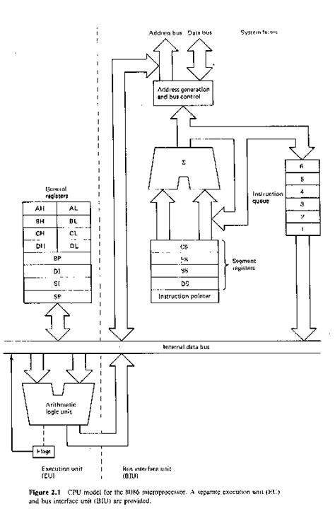block diagram of 8086 block diagram of intel 8086 eazynotes readingrat net