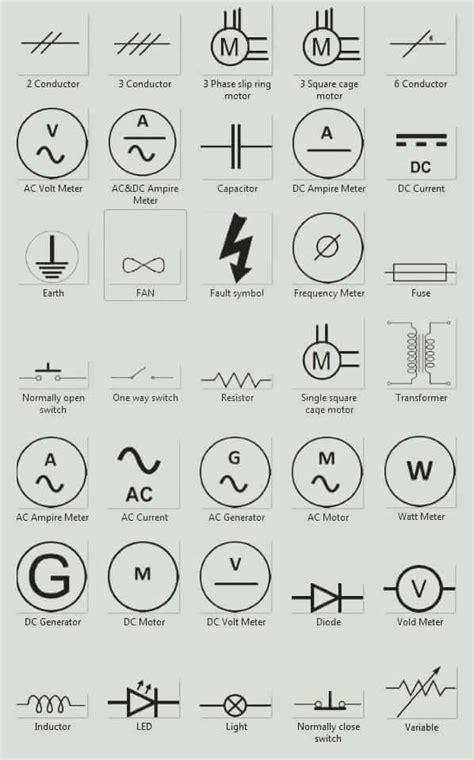 Electrical Drawing Symbols Uk