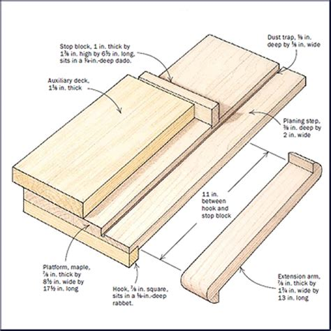 bench hook plans expand your workbench with versatile bench hooks