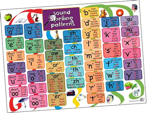 pattern words in english eng jpg 1389 215 1064 english for kids pinterest