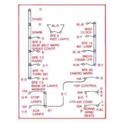 ford ford thunderbird kick panel decal, schematic for