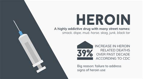 Opiate Detox No Insurance Nashville Tn by 28 Telltale Signs Of Heroin Addiction