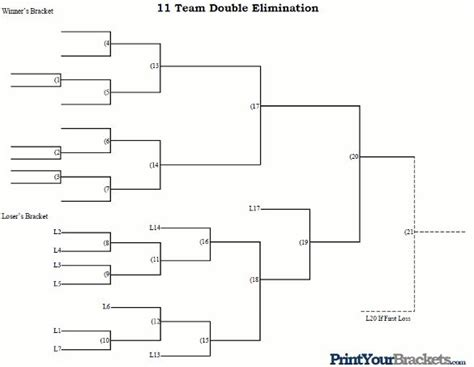printable volleyball bracket 11 team double elimination tournament bracket home decor