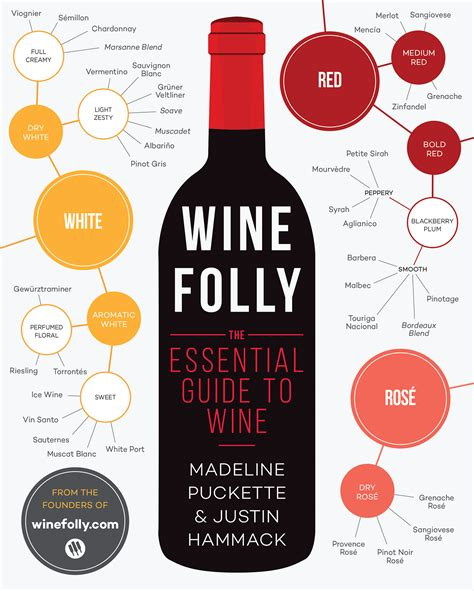 the new wine a genuinely helpful guide to everything you need to books highly anticipated wine folly book on presale now wine folly