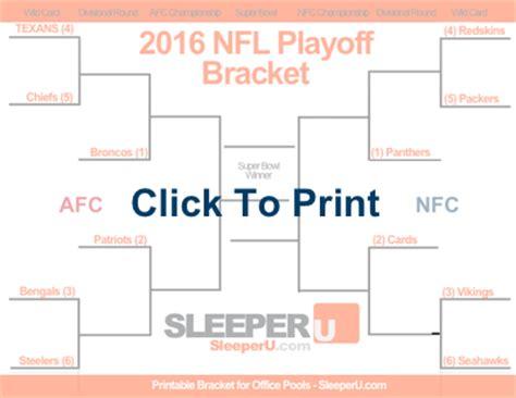 Nfl Playoff Sleepers by Printable 2016 Nfl Playoff Bracket Sleeperu