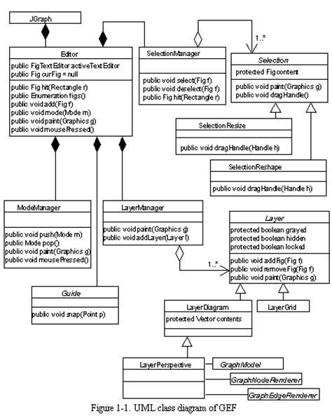 argouml class diagram chapter 1 a scalable reusable infrastructure