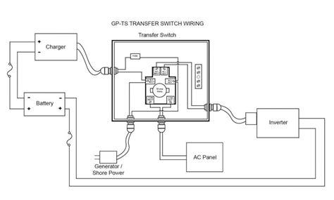 go power pre wired 30a transfer switch gp ts