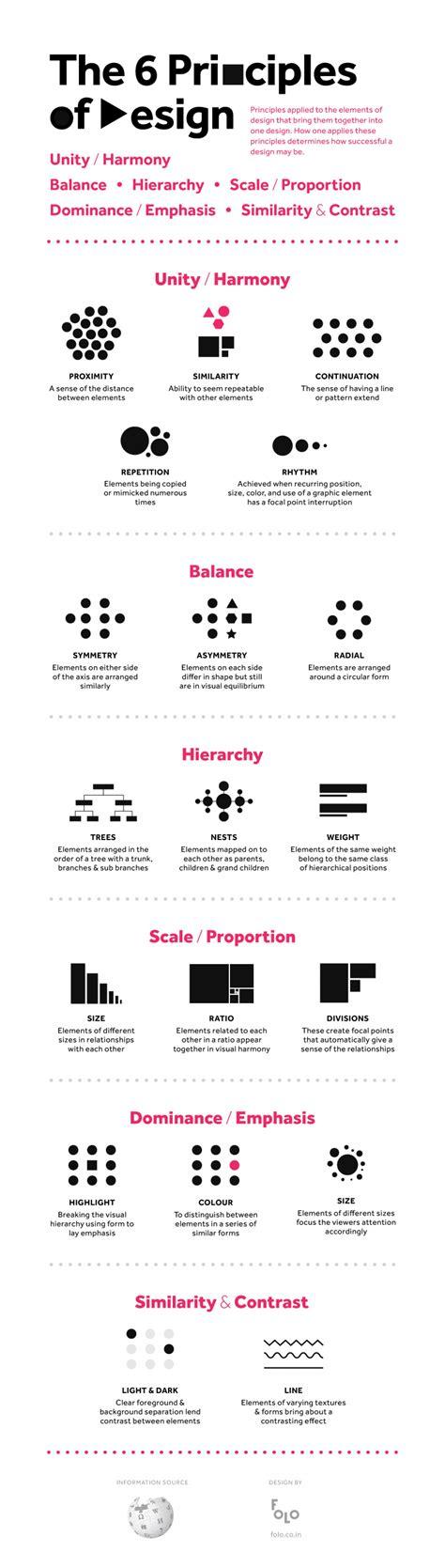 graphics design principles the 6 principles of design arnav sameer for the
