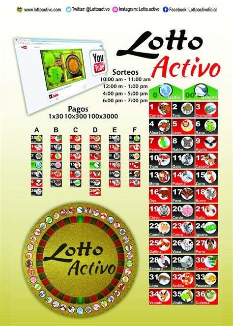 imagenes de animalitos lotto activo pendon 120x80cm ruleta activa animalitos loto activo bs