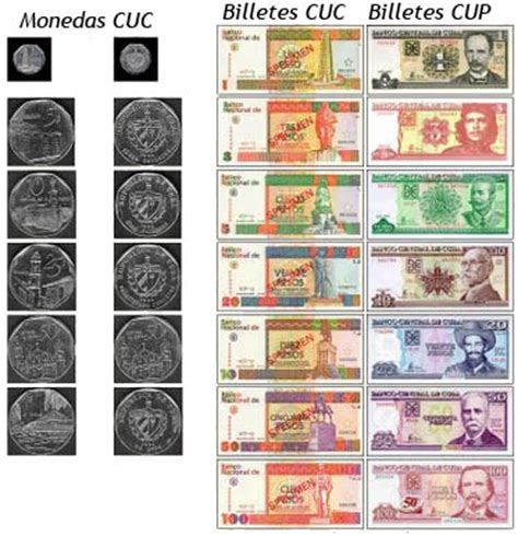 ufficio cambio valuta moneta ufficiale di cuba