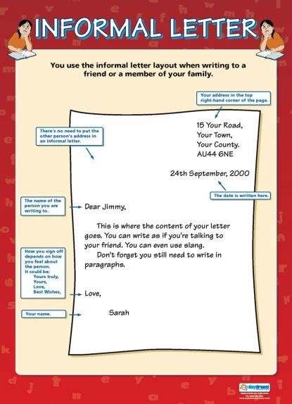 layout of informal letter exles informal letter poster writing pinterest english