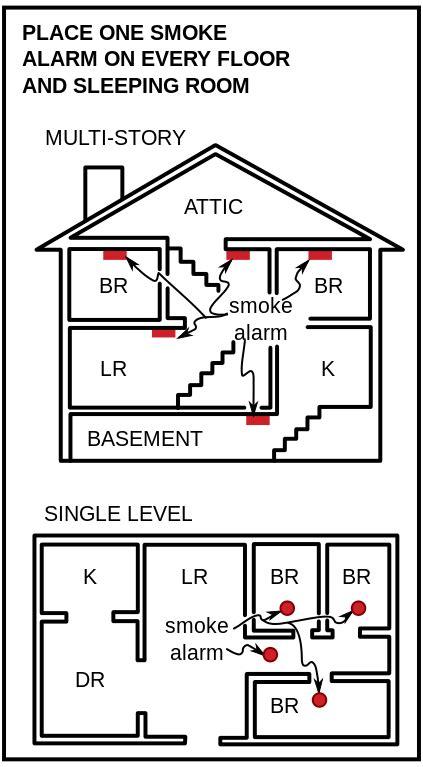 File:SmokeAlarmPlacement.svg - Wikimedia Commons