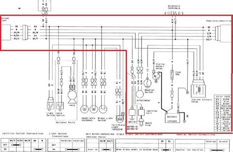 wiring diagram for kawasaki mule 4010 kawasaki