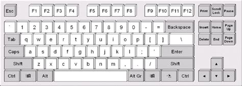 search results for keyboard layout calendar 2015 search results for template of a computer keyboard