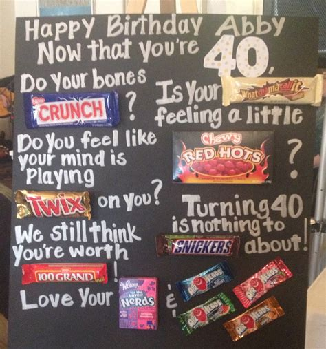 40th Birthday Card Ideas 40th Birthday Ideas 40th Birthday Present Ideas For My Wife