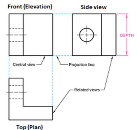 isometric view  orthographic projection engineering drawings