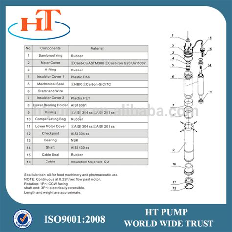 induction phase length 4 inch filled submersible electric motor buy submersible electric motor filled