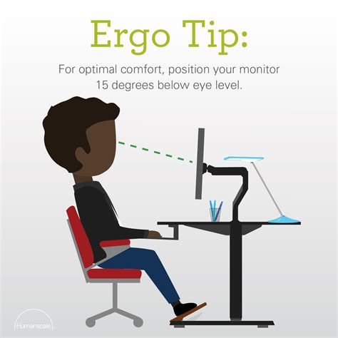 Ergo Ergothe Collection by Humanscale Ergo Tip Optimal Comfort Monitor