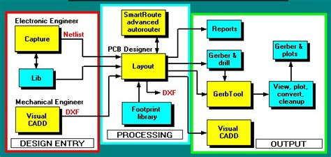 nichicon capacitor footprint orcad smd capacitor footprint 28 images expresssch expresspcb pcbnavigator framelesstant