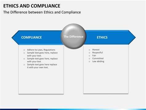 ppt templates free download ethics ethics and compliance powerpoint template sketchbubble