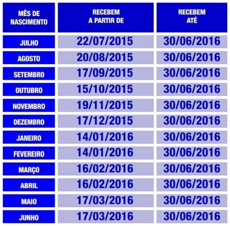 pagamento do estado rj fevereiro 2016 newhairstylesformen2014com pagamento do estado rj maro 2016 tabela de pagamentos