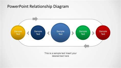 Powerpoint Relationship Diagram Slidemodel Relationship Map Template Powerpoint