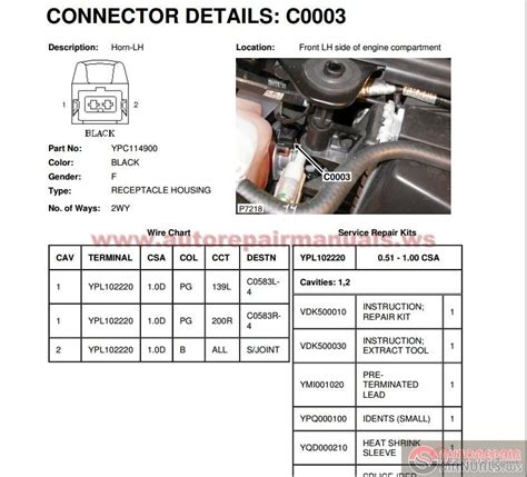 free download parts manuals 2003 land rover discovery on board diagnostic system land rover discovery3 lr3 workshop manual auto repair manual forum heavy equipment forums