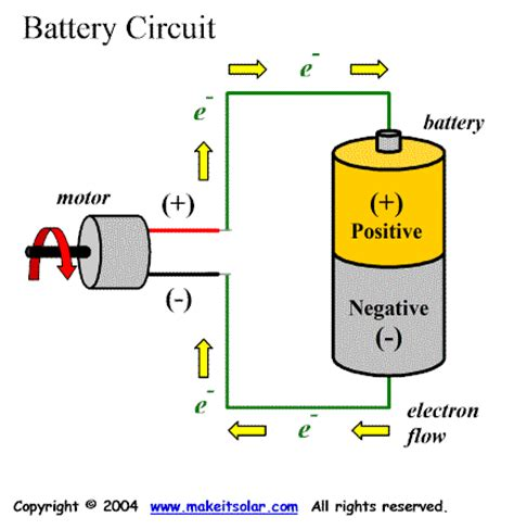 how does electricity flow through a circuit solar energy science project topics what are solar cells
