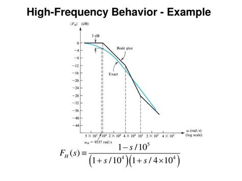 high frequency capacitors capacitor behavior at high frequency 28 images tutorials for matlab and simulink frequency
