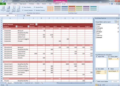 Pivot Table Excel 2010 Tutorial Advanced | comma training page 83