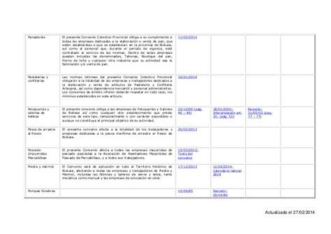 convenio colectivo oficinas y despachos de madrid convenios colectivos de oficinas y despachos y de
