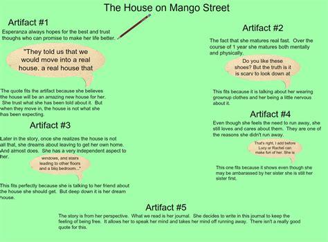 house on mango street quotes from mango street quotes quotesgram