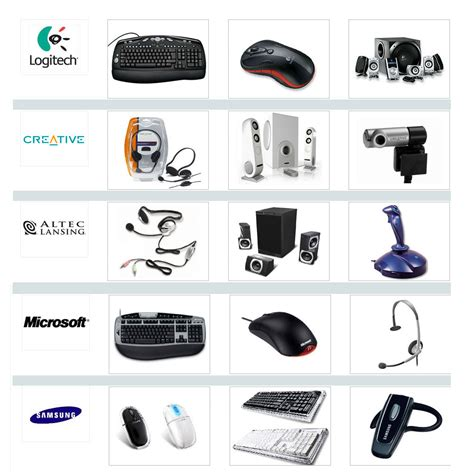 buy accessories logitech computer accessories best buy autos post
