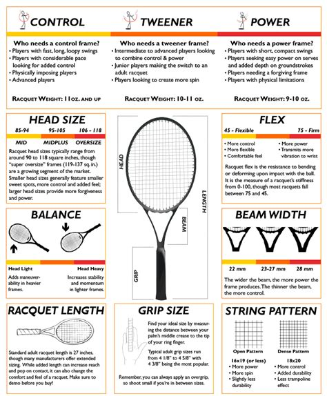 head tennis swing style chart buyer s guide choosing the right tennis racquet