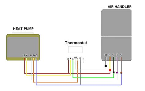ameristar heat wiring diagram wiring diagram with