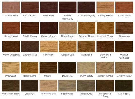 Kitchen Cabinet Stain Colors | homeofficedecoration kitchen cabinet stain color chart