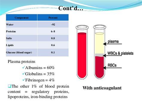 Serum Tje the diiference between serum and plasma