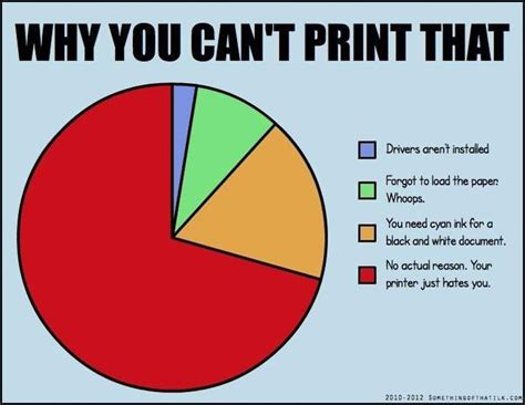 Meme Print - 21 best images about printer humor on pinterest print