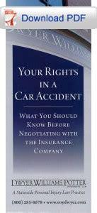 Car Accident: Insurance Claim Car Accident