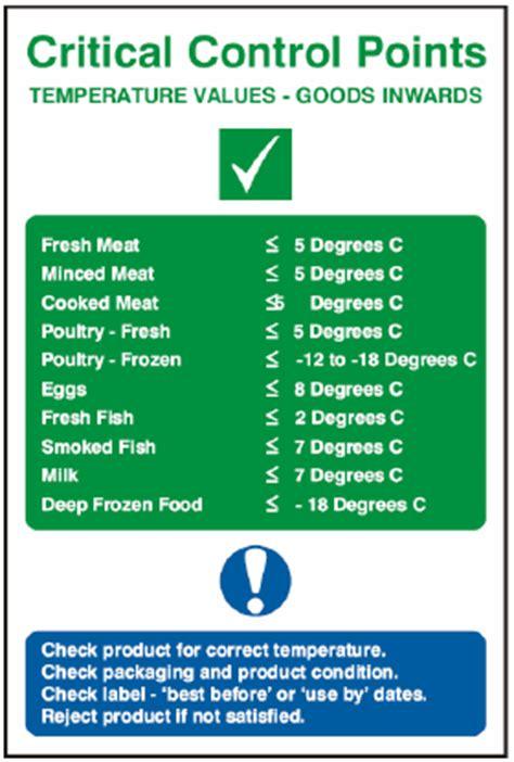 Kitchen Equipment Hygiene Labelsource Kitchen Safety Signs