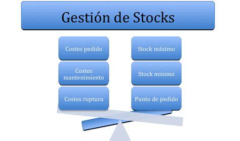 D Econom 237 A Blog La Gesti 243 N De Stocks En La Empresa