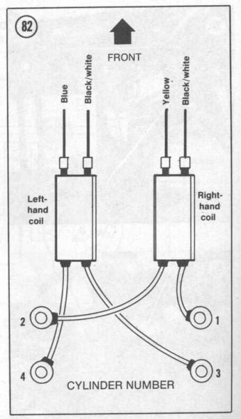 Dyna ignition setup • GL1000 Information & Questions