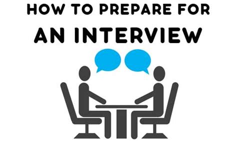 How To Prepare For An Questions Answers Preparation Guide