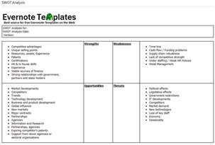 Evernote Templates by Evernote The Generalist It Part 2