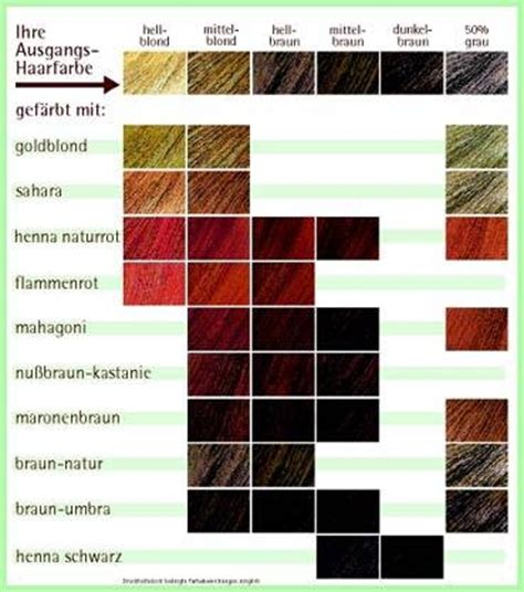 Types Of Color Hair by Pilus Pigmentation Hair Color