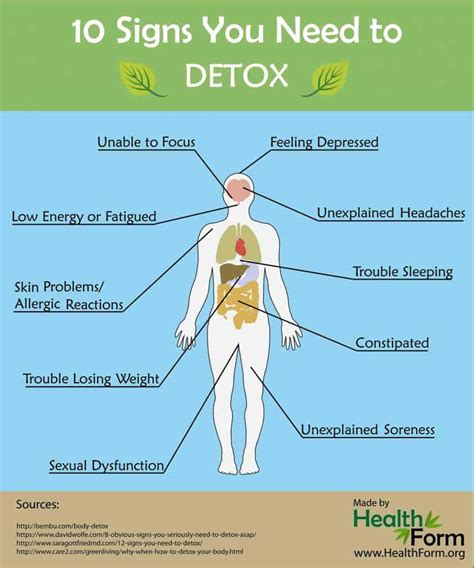 Signs Of Detox Cleansing by All Fired Up About O